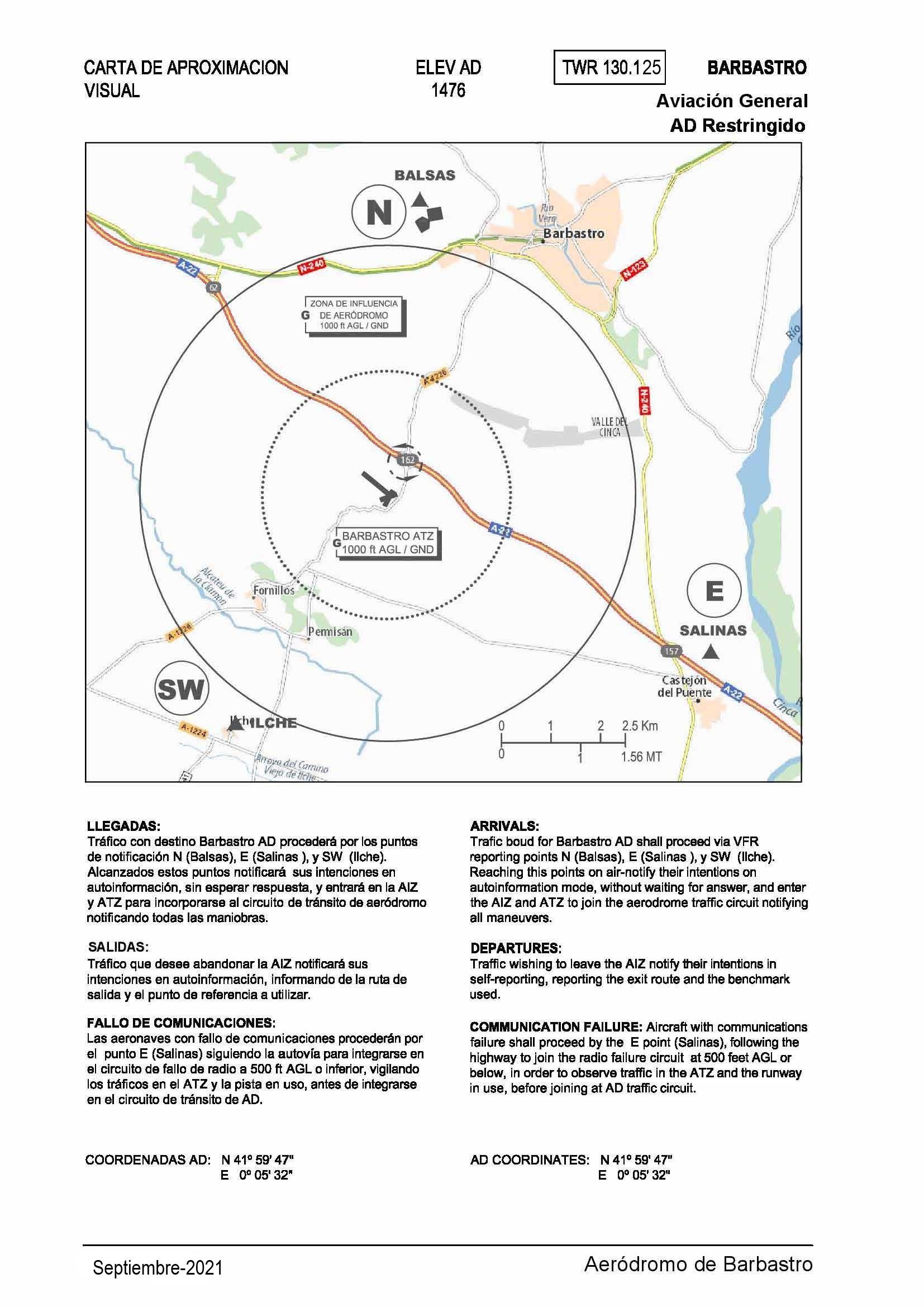 Carta de aproximación Aeródromo Barbastro