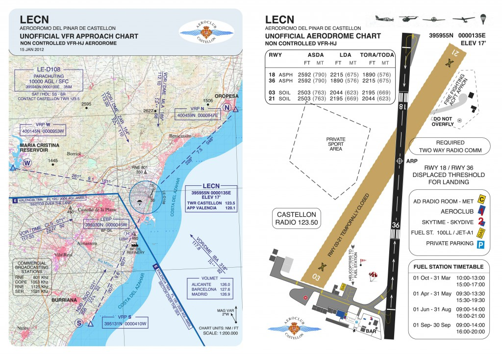 Carta de aproximación visual no oficial aeródromo de Castellón LECN