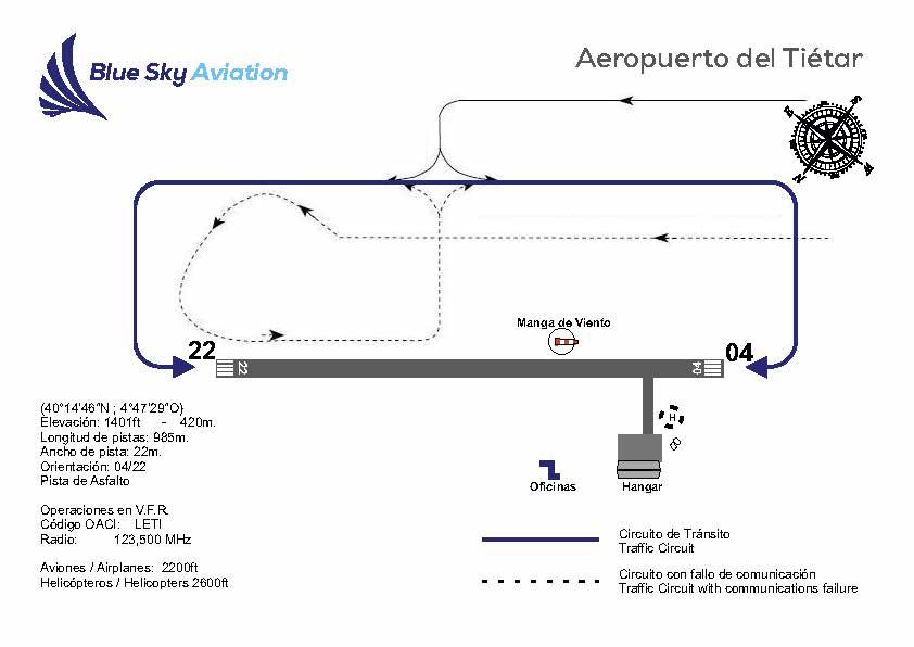 Carta de aterrizaje aeródromo el Tietar